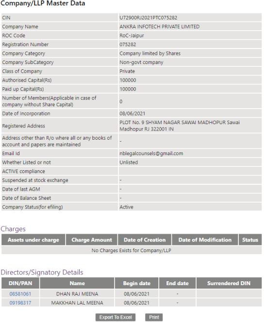 Ankra MCA Certificate