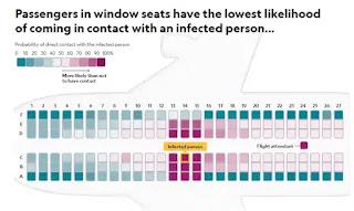 Coronavirus Tips for Passengers Traveling by plane