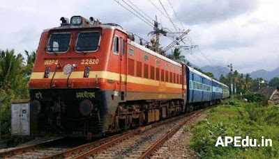 Rail Recruitment: 2945 Apprenticeship Posts Recruits,