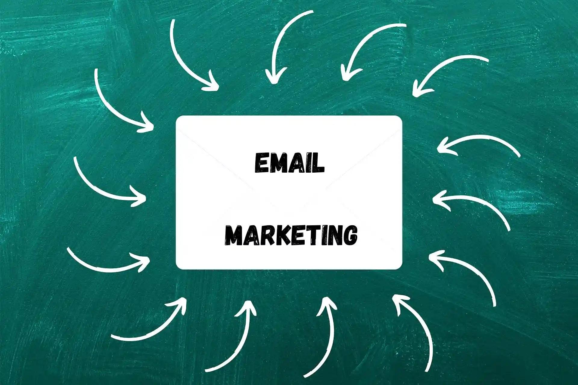 التسويق عبر البريد الالكتروني,التسويق عبر البريد الإلكتروني,التسويق بالبريد الإلكتروني,التسويق عبر الايميل,التسويق الالكتروني,التسويق الإلكتروني,التسويق عن طريق البريد الالكتروني,التسويق بالعمولة,طريقة التسويق عبر البريد الالكتروني,التسويق بالبريد الالكتروني,التسويق عبر البريد,التسويق,التسويق بالبريد الالكترونى,ماهو التسويق عبر البريد الإلكتروني,مقدمة في التسويق عبر البريد الإلكتروني,دورة مقدمة في التسويق عبر البريد الإلكتروني