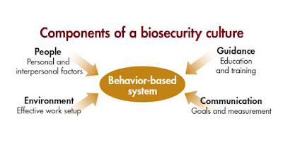 How to ensure good farm biosecurity