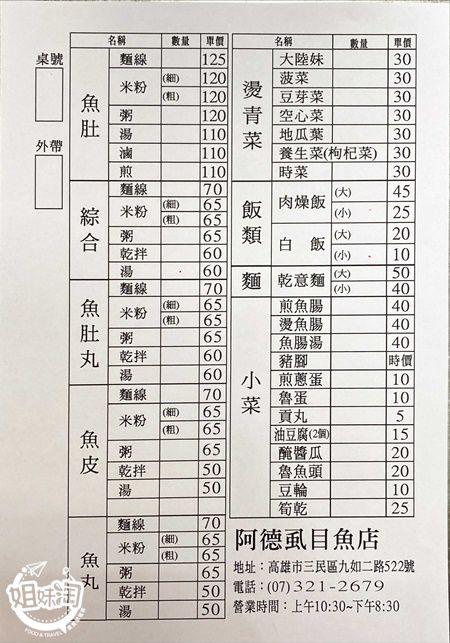阿德虱目魚專賣店-三民區小吃推薦