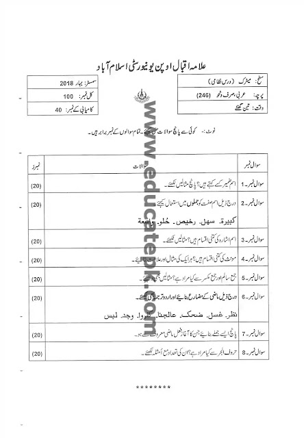 AIOU Old Paper 246 Spring 2018