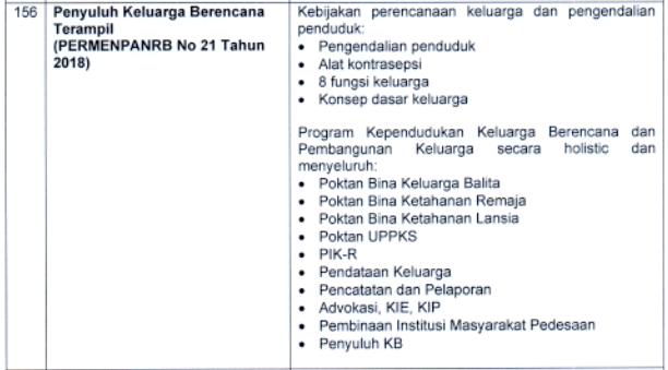 kisi-kisi materi skb Penyuluh Keluarga Berencana (KB) Terampil formasi cpns pppk tahun 2021 tomatalikuang.com