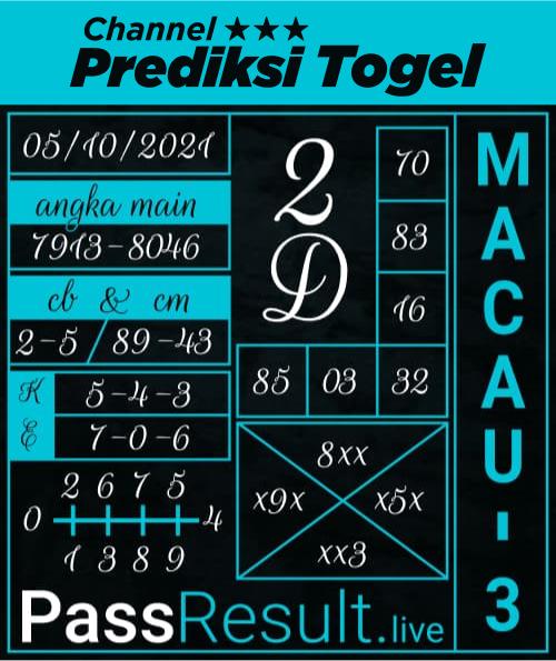 Prediksi Togel Toto Macau III