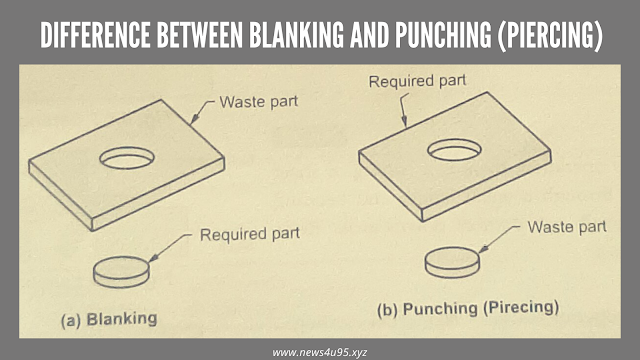 Difference between Blanking and Punching (Piercing)