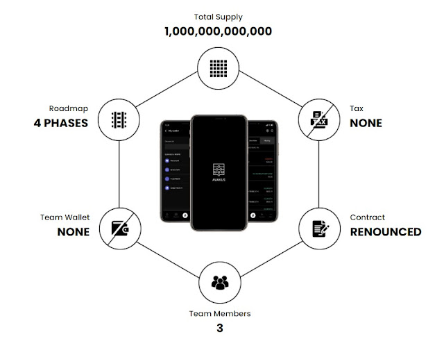 {filename}-A Revolutionary Defi Project, Users Can Stake, Trade And Manage Tokens And Nfts