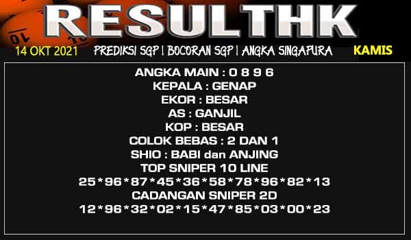 Prediksi Result SGP Kamis 14 Oktober 2021