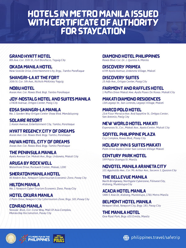 HOTELS IN METRO MANILA (NCR) THAT ARE ALLOWED TO ACCEPT GUESTS FOR STAYCATION