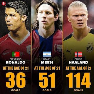 Messi, Ronaldo, God of Football,best of Ronaldo,best of Messi