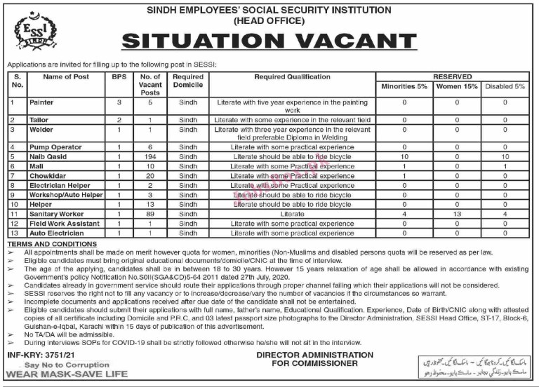 ESSI Employees Social Security Institution Jobs 2021 in Pakistan