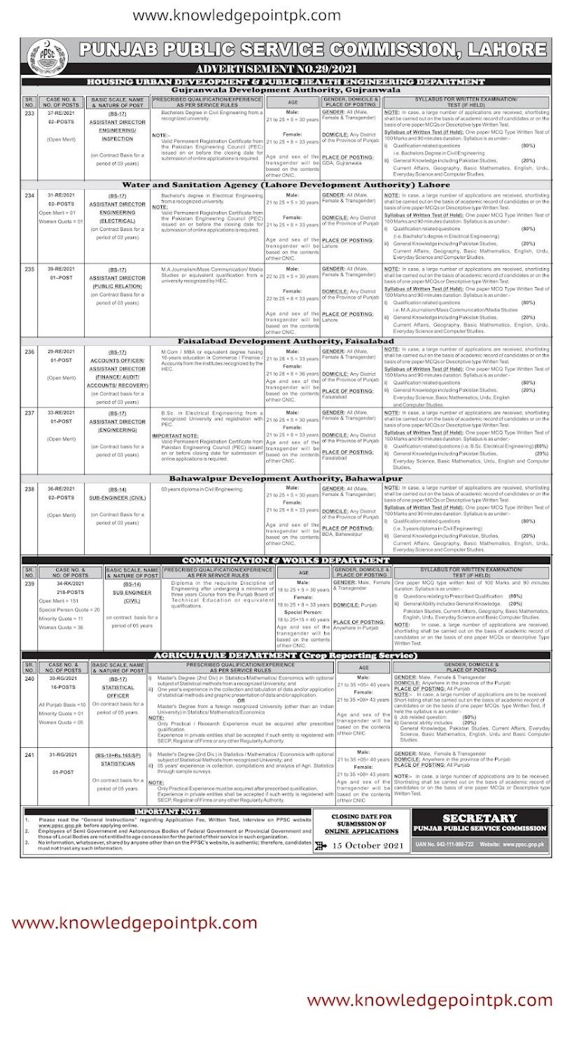 Punjab Public Service Commission PPSC Latest New Jobs 2021 - Apply online Ad No 29