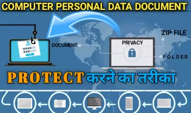 Computer Protected Tips; Computer Personal Document Data Protected करना