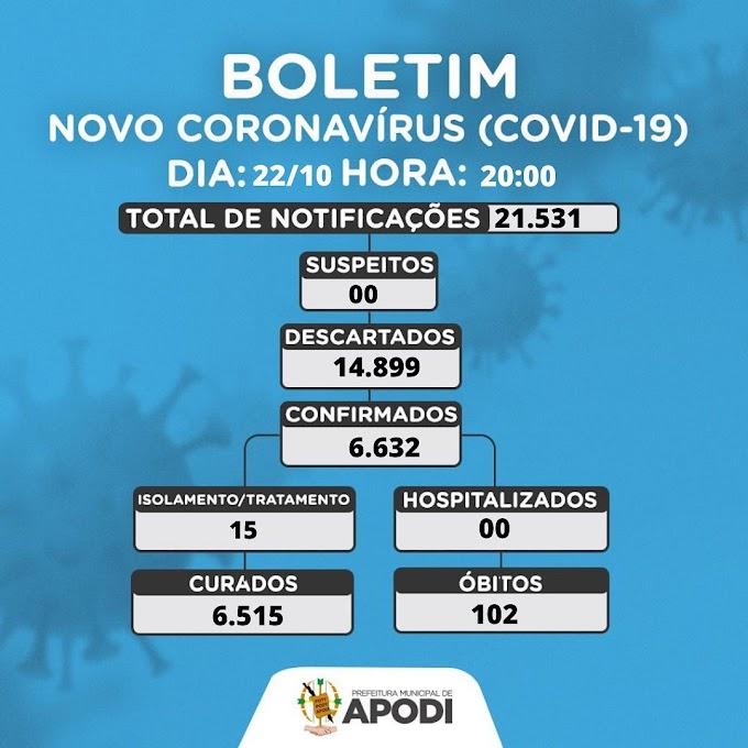 Veja o Boletim novo coronavírus de Apodi