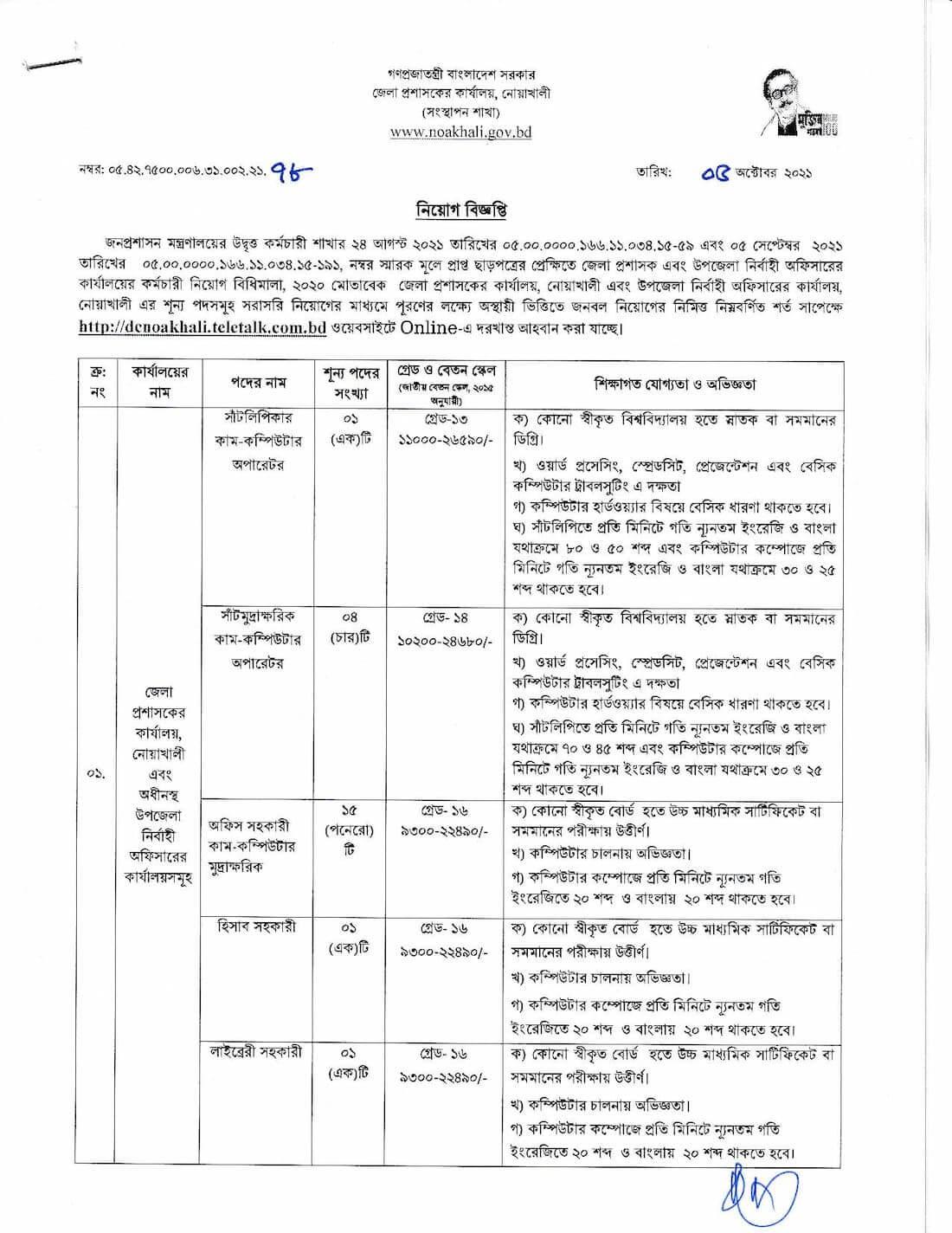 Noakhali DC Office Job Circular image 2021