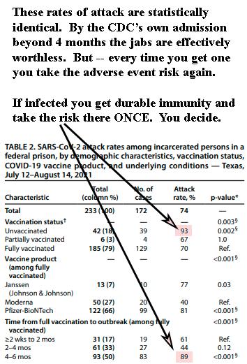 prison study vaccine durability