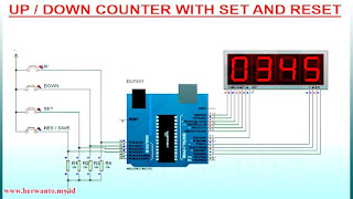 up down counter with set and reset