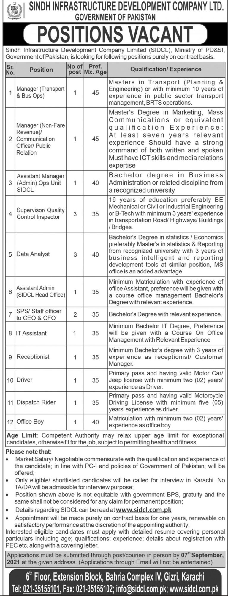 Sindh Infrastructure Development Company Limited SIDCL Jobs 2021  website www.sidcl.com.pk
