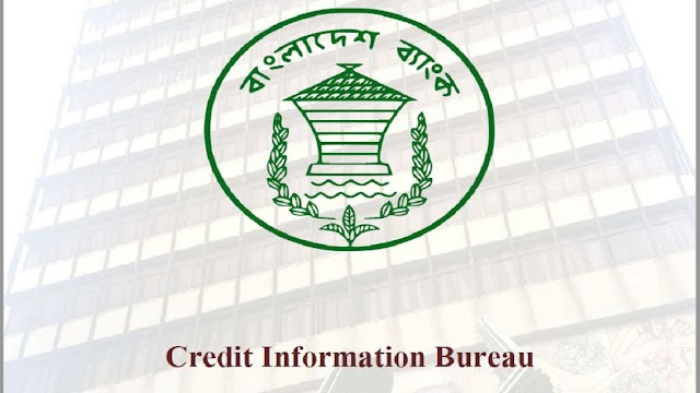 What is CIB report ? How does it impact your creditworthiness ?